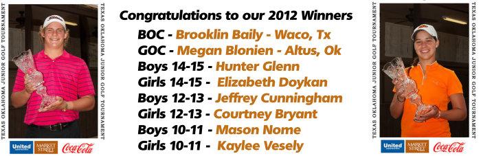 2012winners